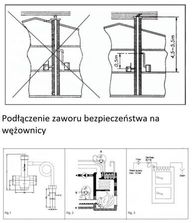 DOSTAWA GRATIS! 27772621 Kuchnia wolnostojąca, angielka na drewno 10,5kW, bez płaszcza wodnego (kolor: biały)