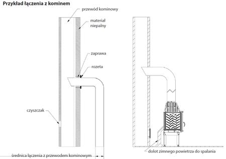 DOSTAWA GRATIS! 30040872 Wkład kominkowy 8kW Blanka (szyba prosta) - spełnia anty-smogowy EkoProjekt
