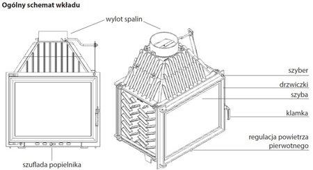 DOSTAWA GRATIS! 30072665 Wkład kominkowy 8kW Lucy Slim BS (prawa boczna szyba bez szprosa) - spełnia anty-smogowy EkoProjekt