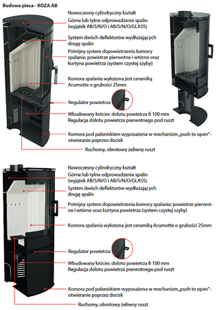 KONS Piec wolnostojący koza 8kW AB GLASS (z panelami kaflowymi - czarny) - spełnia anty-smogowy EkoProjekt 30055007