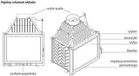 KONS Wkład kominkowy 14kW Nadia Gilotyna (szyba prosta, drzwi podnoszone do góry) - spełnia anty-smogowy EkoProjekt 30046763