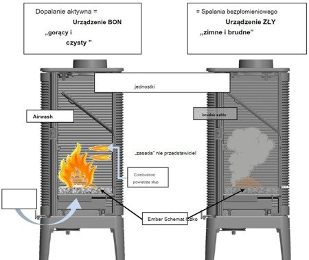 Piec wolnostojący Invicta 10kW Cassine (górna średnica wylotu spalin: 150mm, kolor: antracyt) spełnia anty-smogowy EkoProjekt 86854943
